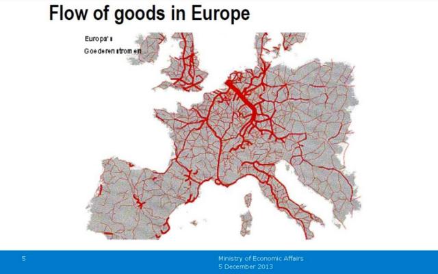 Goederenstroom EU
