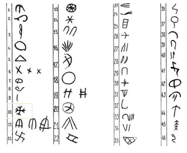 alfabet voorbeeld